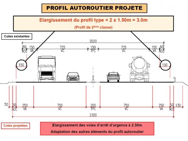 schema_profil_proj.jpg